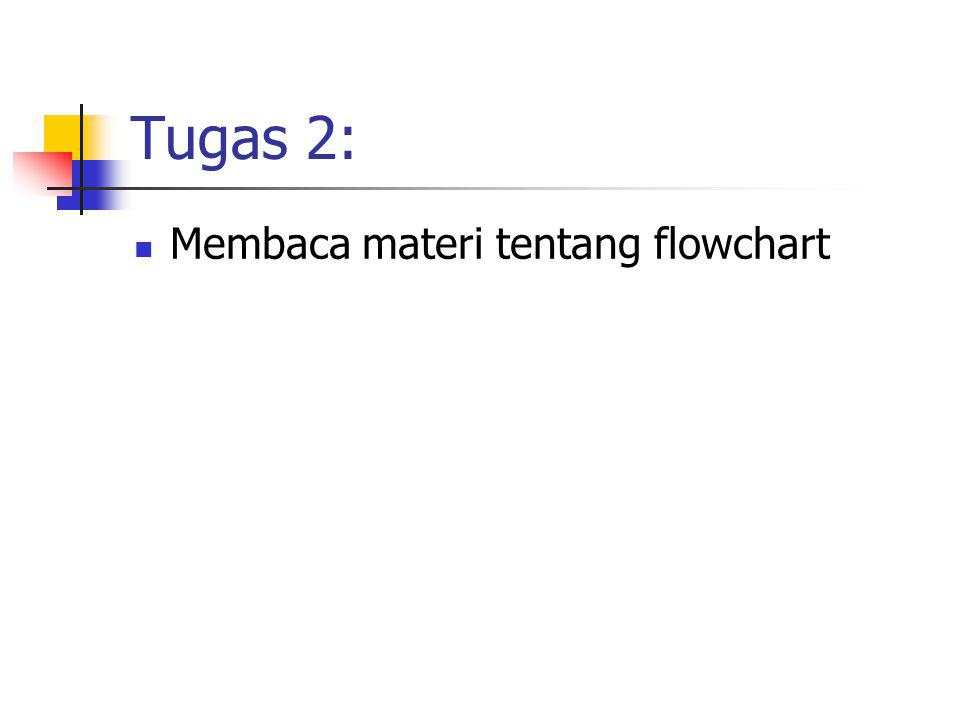 Tugas 2: Membaca materi tentang flowchart