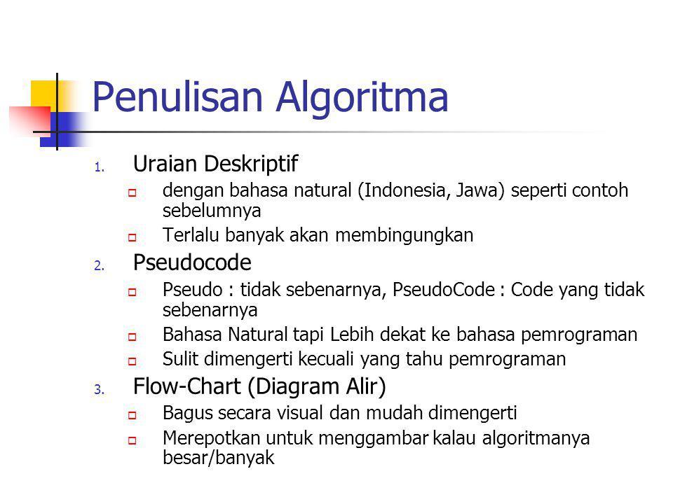 Penulisan Algoritma 1. Uraian Deskriptif  dengan bahasa natural (Indonesia, Jawa) seperti contoh sebelumnya  Terlalu banyak akan membingungkan 2. Ps