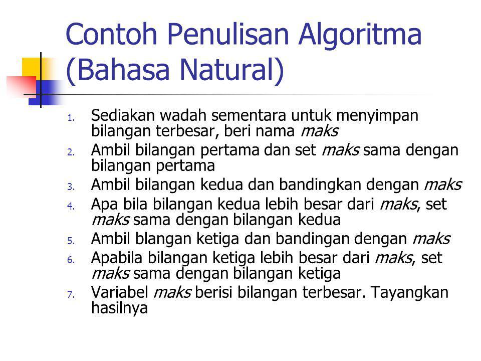 Contoh Penulisan Algoritma (Bahasa Natural) 1. Sediakan wadah sementara untuk menyimpan bilangan terbesar, beri nama maks 2. Ambil bilangan pertama da