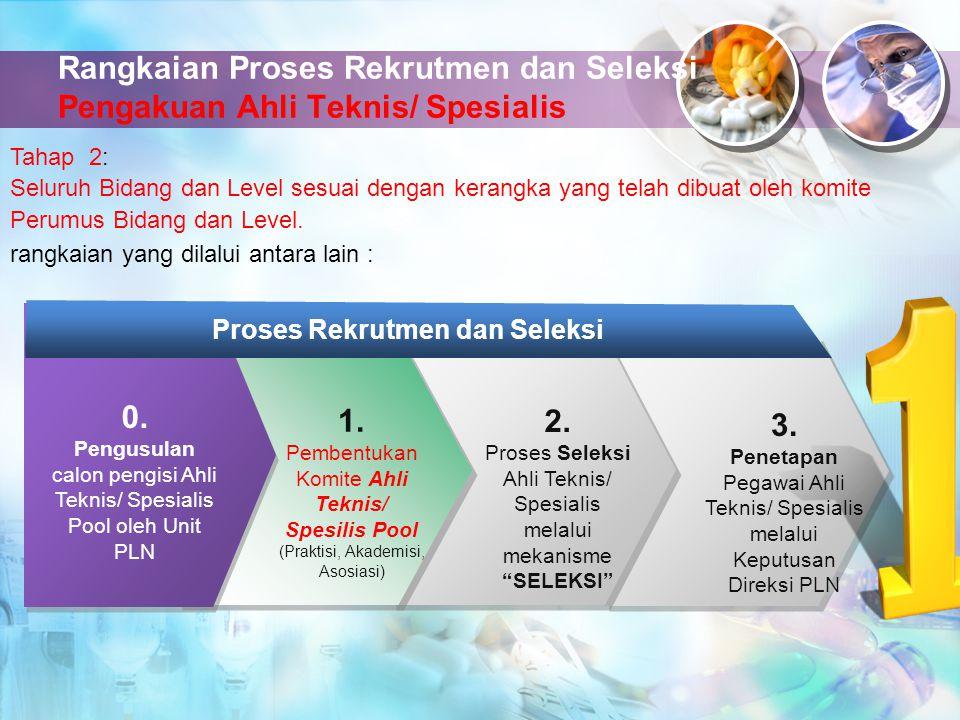 3. Penetapan Pegawai Ahli Teknis/ Spesialis melalui Keputusan Direksi PLN Rangkaian Proses Rekrutmen dan Seleksi Pengakuan Ahli Teknis/ Spesialis 0. P