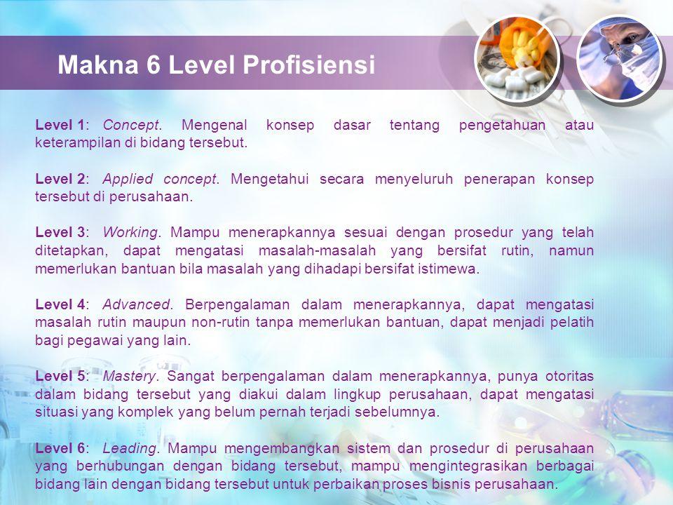 Level 1:Concept. Mengenal konsep dasar tentang pengetahuan atau keterampilan di bidang tersebut. Level 2:Applied concept. Mengetahui secara menyeluruh