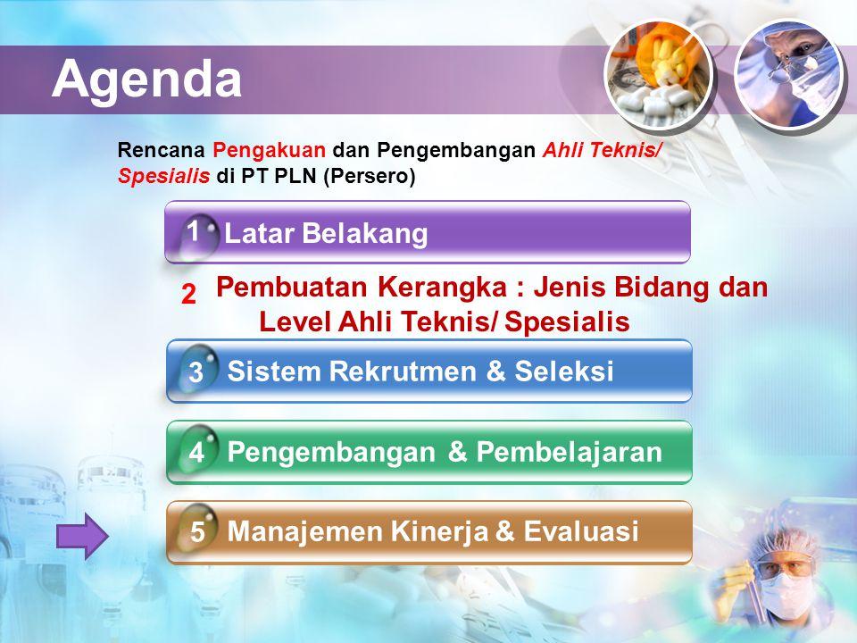 Agenda Latar Belakang Sistem Rekrutmen & Seleksi Pengembangan & Pembelajaran Manajemen Kinerja & Evaluasi 5 1 2 4 Rencana Pengakuan dan Pengembangan A