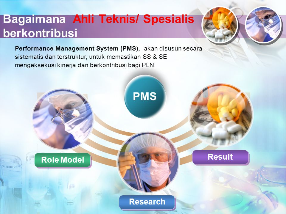 Role Model Research Result PMS Performance Management System (PMS), akan disusun secara sistematis dan terstruktur, untuk memastikan SS & SE mengeksekusi kinerja dan berkontribusi bagi PLN.