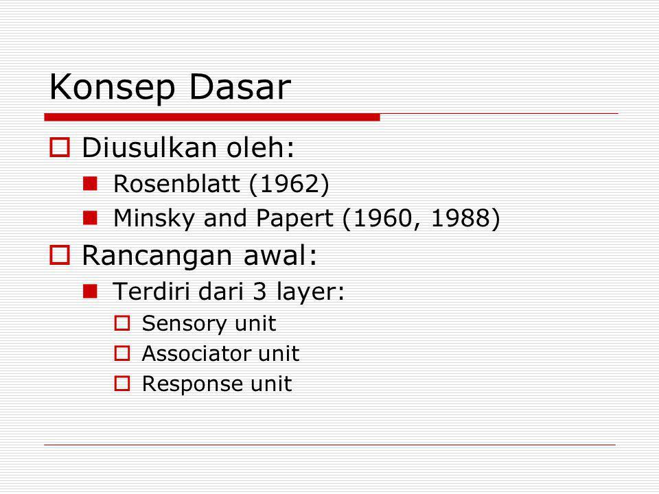 Konsep Dasar  Diusulkan oleh: Rosenblatt (1962) Minsky and Papert (1960, 1988)  Rancangan awal: Terdiri dari 3 layer:  Sensory unit  Associator unit  Response unit
