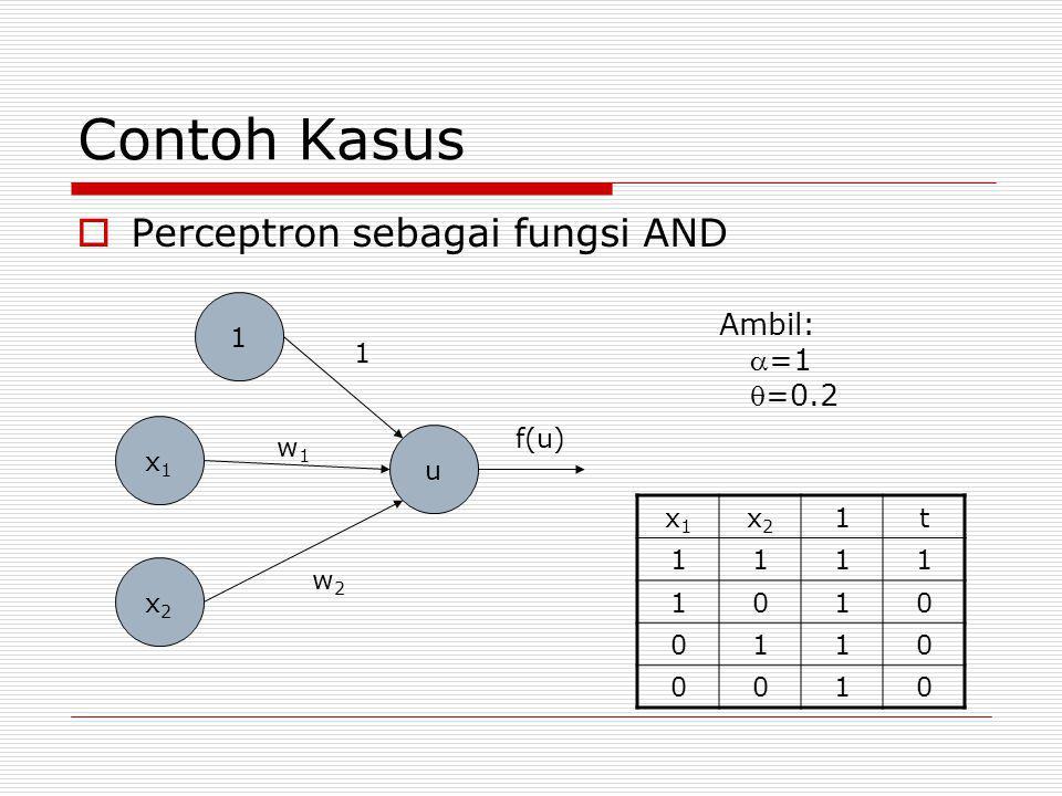 Contoh Kasus  Perceptron sebagai fungsi AND x1x1 x2x2 1 u w1w1 w2w2 f(u) x1x1 x2x2 1t 1111 1010 0110 0010 1 Ambil: =1 =0.2