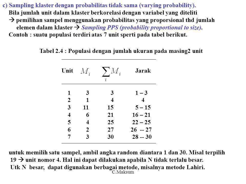 C.Maksum c) Sampling klaster dengan probabilitas tidak sama (varying probability). Bila jumlah unit dalam klaster berkorelasi dengan variabel yang dit