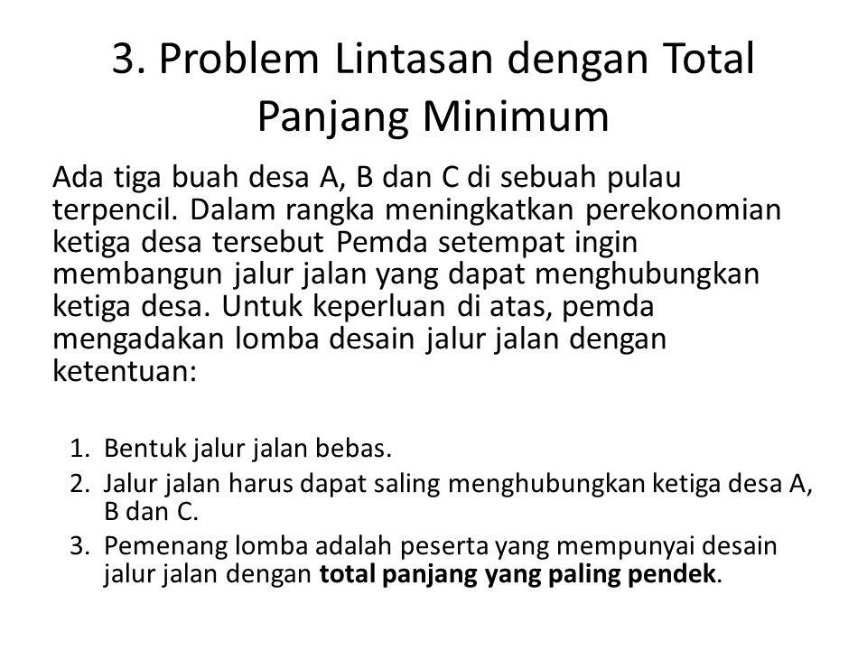 3. Problem Lintasan dengan Total Panjang Minimum Ada tiga buah desa A, B dan C di sebuah pulau terpencil. Dalam rangka meningkatkan perekonomian ketig
