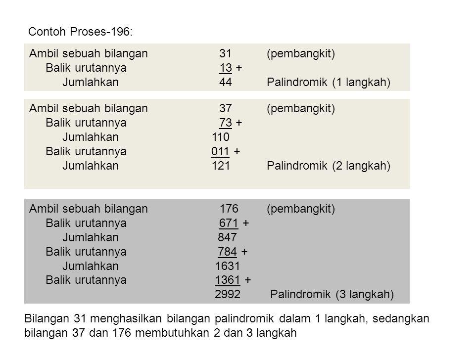 Ambil sebuah bilangan31(pembangkit) Balik urutannya13 + Jumlahkan44Palindromik (1 langkah) Ambil sebuah bilangan37(pembangkit) Balik urutannya73 + Jum