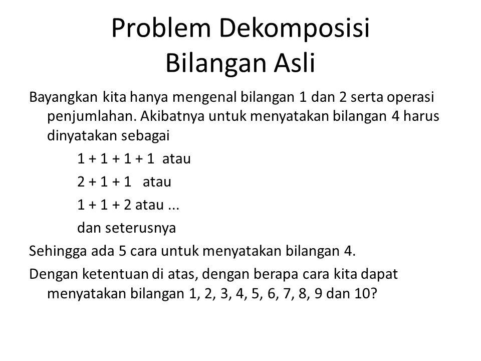Problem Dekomposisi Bilangan Asli Bayangkan kita hanya mengenal bilangan 1 dan 2 serta operasi penjumlahan. Akibatnya untuk menyatakan bilangan 4 haru