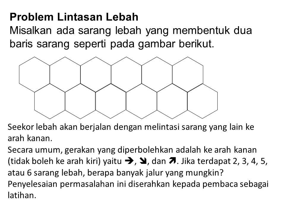 Seekor lebah akan berjalan dengan melintasi sarang yang lain ke arah kanan. Secara umum, gerakan yang diperbolehkan adalah ke arah kanan (tidak boleh