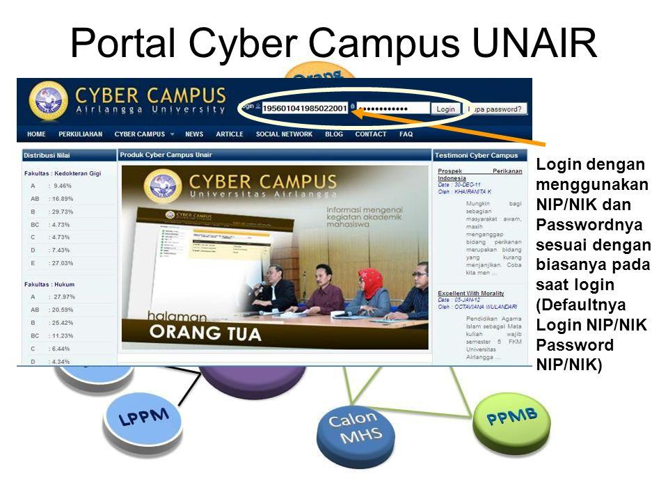Portal Cyber Campus UNAIR Login dengan menggunakan NIP/NIK dan Passwordnya sesuai dengan biasanya pada saat login (Defaultnya Login NIP/NIK Password NIP/NIK)