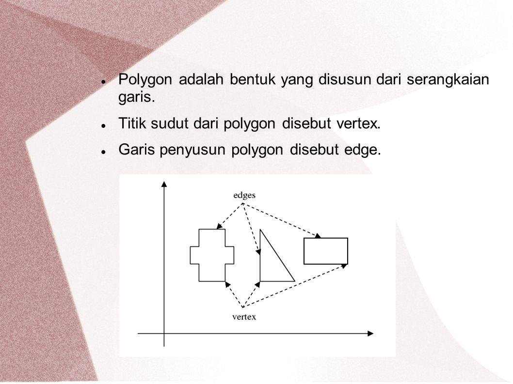 Sebuah polygon selalu mempunyai properti dasar : - jumlah vertex - koordinat vertex - data lokasi tiap vertex Polygon digambar dengan menggambar masing-masing edge dengan setiap edge merupakan pasangan dari vertex i – vertex i+1, kecuali untuk edge terakhir merupakan pasangan dari vertex n – vertex 1.