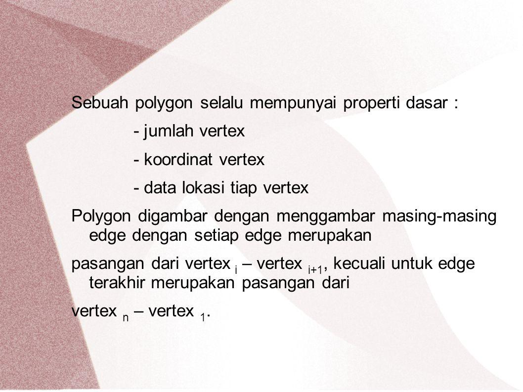 Sebuah polygon selalu mempunyai properti dasar : - jumlah vertex - koordinat vertex - data lokasi tiap vertex Polygon digambar dengan menggambar masin