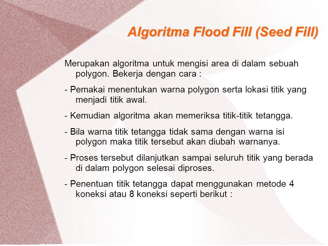 Algoritma Flood Fill (Seed Fill) Merupakan algoritma untuk mengisi area di dalam sebuah polygon. Bekerja dengan cara : - Pemakai menentukan warna poly