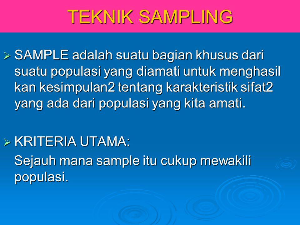 TEKNIK SAMPLING  SAMPLE adalah suatu bagian khusus dari suatu populasi yang diamati untuk menghasil kan kesimpulan2 tentang karakteristik sifat2 yang ada dari populasi yang kita amati.