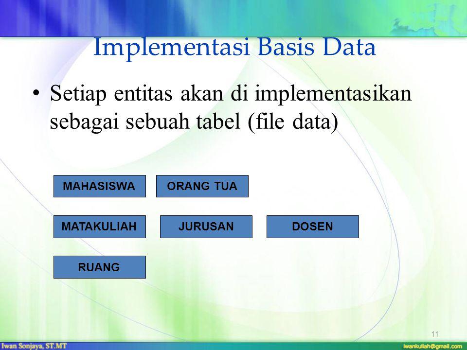 Implementasi Basis Data Setiap entitas akan di implementasikan sebagai sebuah tabel (file data) 11 MAHASISWA MATAKULIAHJURUSANDOSEN ORANG TUA RUANG