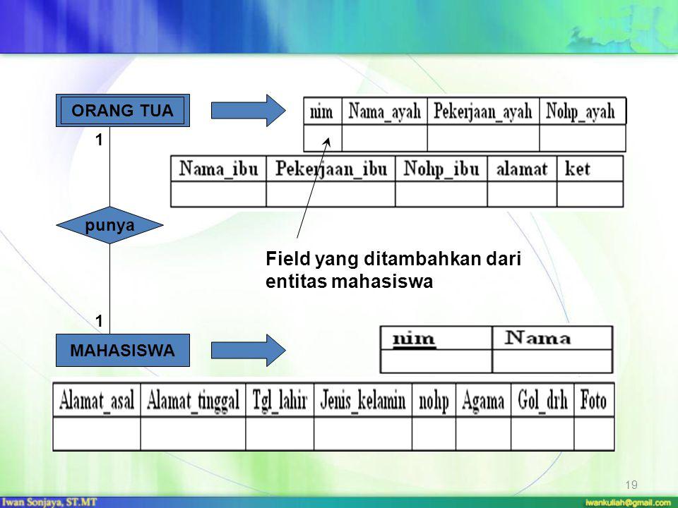 19 1 MAHASISWA punya 1 ORANG TUA Field yang ditambahkan dari entitas mahasiswa