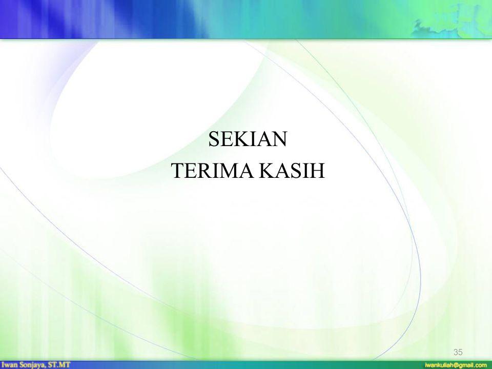 SEKIAN TERIMA KASIH 35