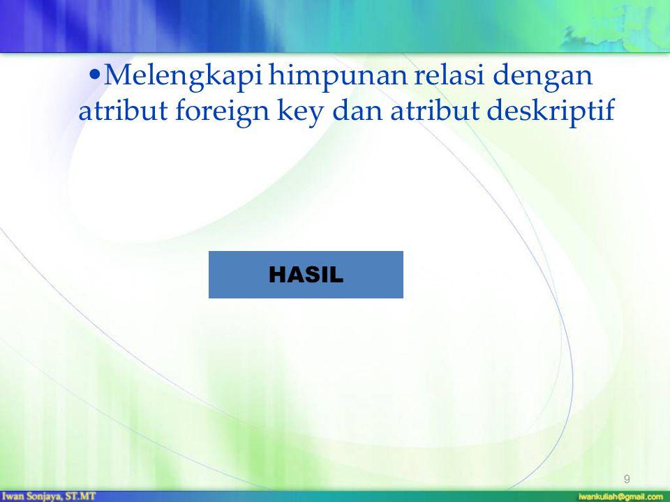 Melengkapi himpunan relasi dengan atribut foreign key dan atribut deskriptif 9 HASIL
