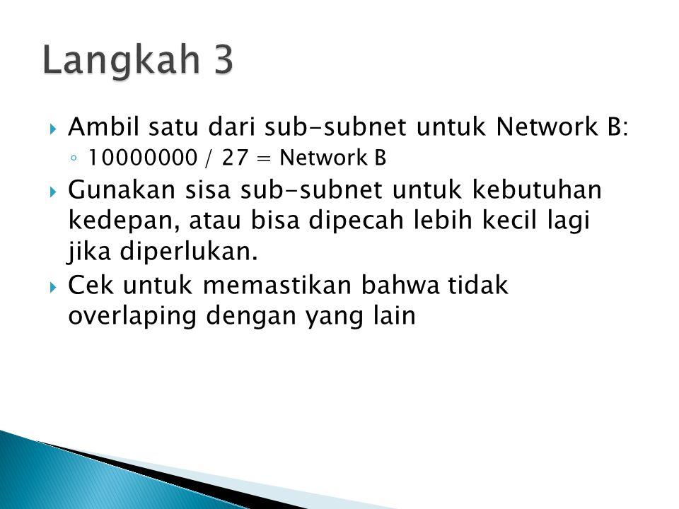  Ambil satu dari sub-subnet untuk Network B: ◦ 10000000 / 27 = Network B  Gunakan sisa sub-subnet untuk kebutuhan kedepan, atau bisa dipecah lebih k