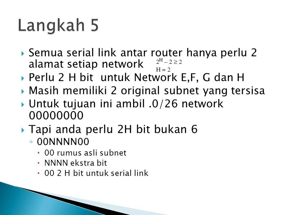  Semua serial link antar router hanya perlu 2 alamat setiap network  Perlu 2 H bit untuk Network E,F, G dan H  Masih memiliki 2 original subnet yan