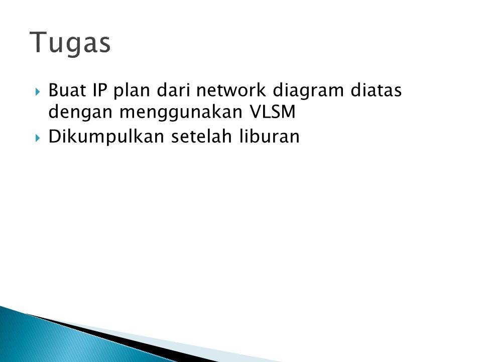  Buat IP plan dari network diagram diatas dengan menggunakan VLSM  Dikumpulkan setelah liburan