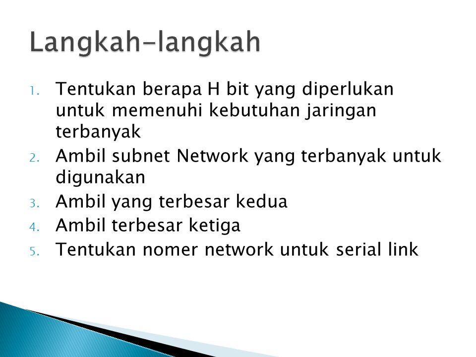 1. Tentukan berapa H bit yang diperlukan untuk memenuhi kebutuhan jaringan terbanyak 2. Ambil subnet Network yang terbanyak untuk digunakan 3. Ambil y