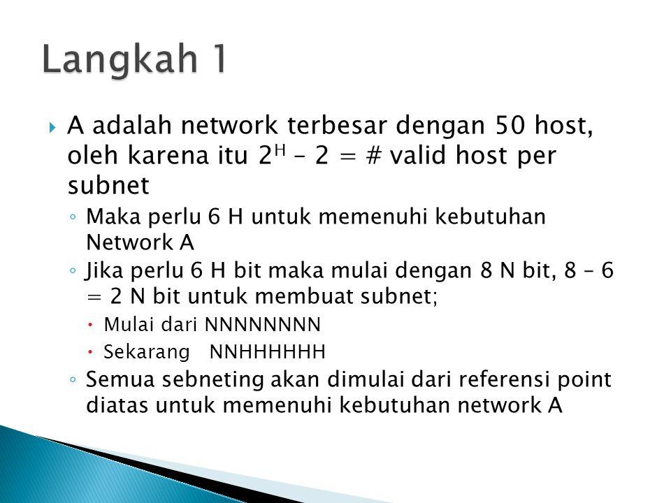  A adalah network terbesar dengan 50 host, oleh karena itu 2 H – 2 = # valid host per subnet ◦ Maka perlu 6 H untuk memenuhi kebutuhan Network A ◦ Ji