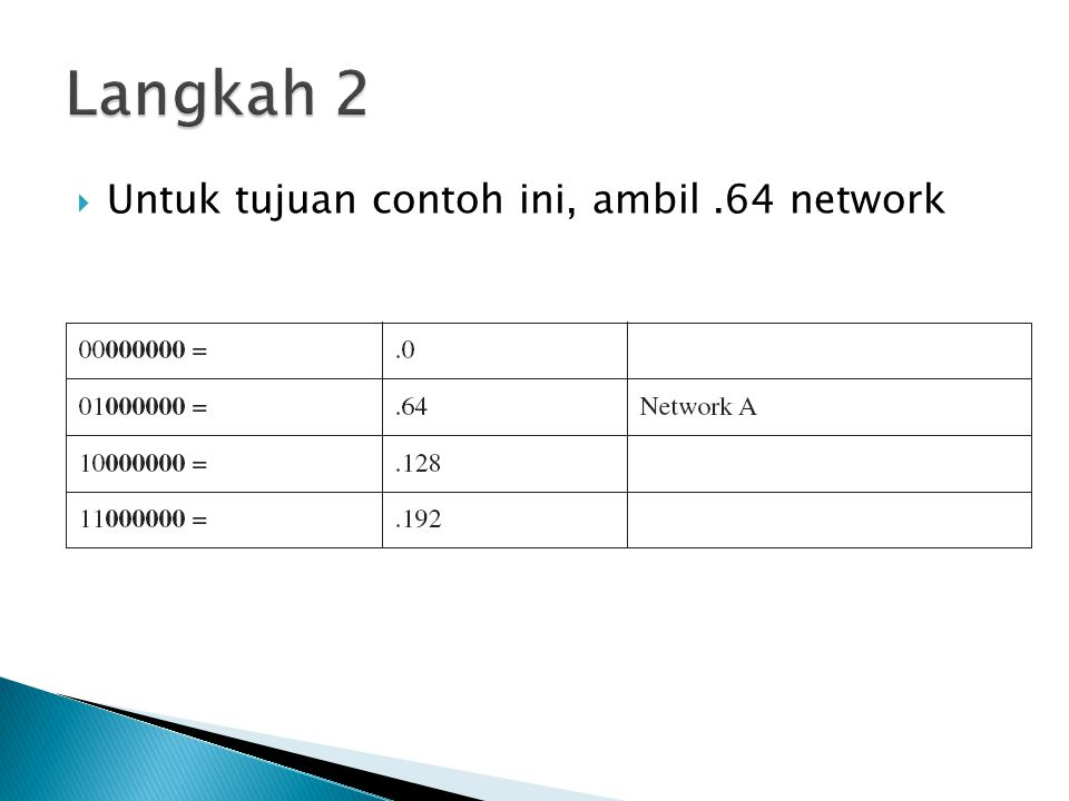  Untuk tujuan contoh ini, ambil.64 network
