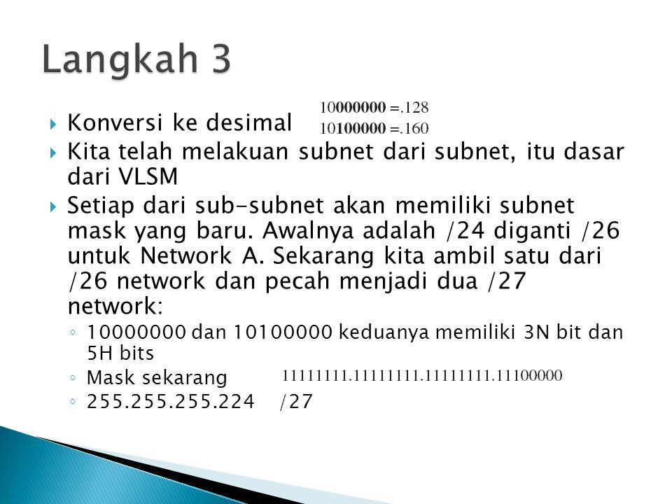  Konversi ke desimal  Kita telah melakuan subnet dari subnet, itu dasar dari VLSM  Setiap dari sub-subnet akan memiliki subnet mask yang baru. Awal