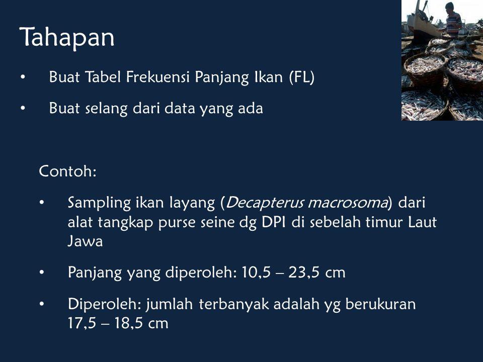 Buat Tabel Frekuensi Panjang Ikan (FL) Buat selang dari data yang ada Contoh: Sampling ikan layang (Decapterus macrosoma) dari alat tangkap purse seine dg DPI di sebelah timur Laut Jawa Panjang yang diperoleh: 10,5 – 23,5 cm Diperoleh: jumlah terbanyak adalah yg berukuran 17,5 – 18,5 cm Tahapan