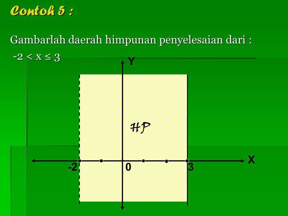 Gambarlah daerah himpunan penyelesaian dari : Y < 8 pada koordinat kartesius. Kerjakan di buku kalian Contoh 4 :