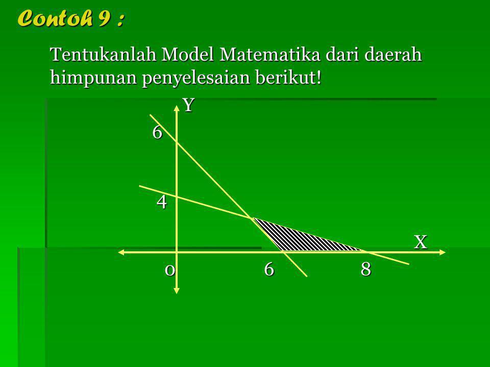 35. 15 0 2045 3,5x + 2y = 70 x + 3y = 45 HP X Y