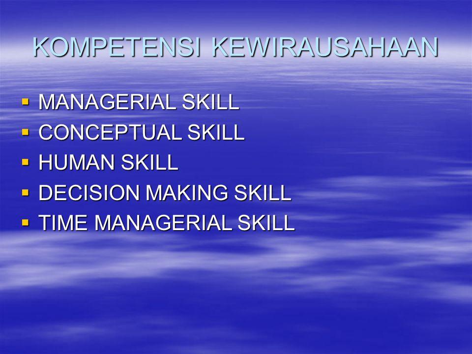 KOMPETENSI KEWIRAUSAHAAN  MANAGERIAL SKILL  CONCEPTUAL SKILL  HUMAN SKILL  DECISION MAKING SKILL  TIME MANAGERIAL SKILL
