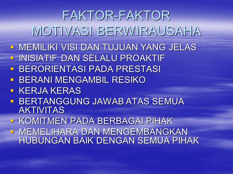 FAKTOR-FAKTOR MOTIVASI BERWIRAUSAHA  MEMILIKI VISI DAN TUJUAN YANG JELAS  INISIATIF DAN SELALU PROAKTIF  BERORIENTASI PADA PRESTASI  BERANI MENGAM