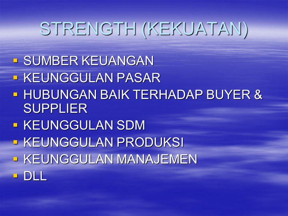 STRENGTH (KEKUATAN)  SUMBER KEUANGAN  KEUNGGULAN PASAR  HUBUNGAN BAIK TERHADAP BUYER & SUPPLIER  KEUNGGULAN SDM  KEUNGGULAN PRODUKSI  KEUNGGULAN