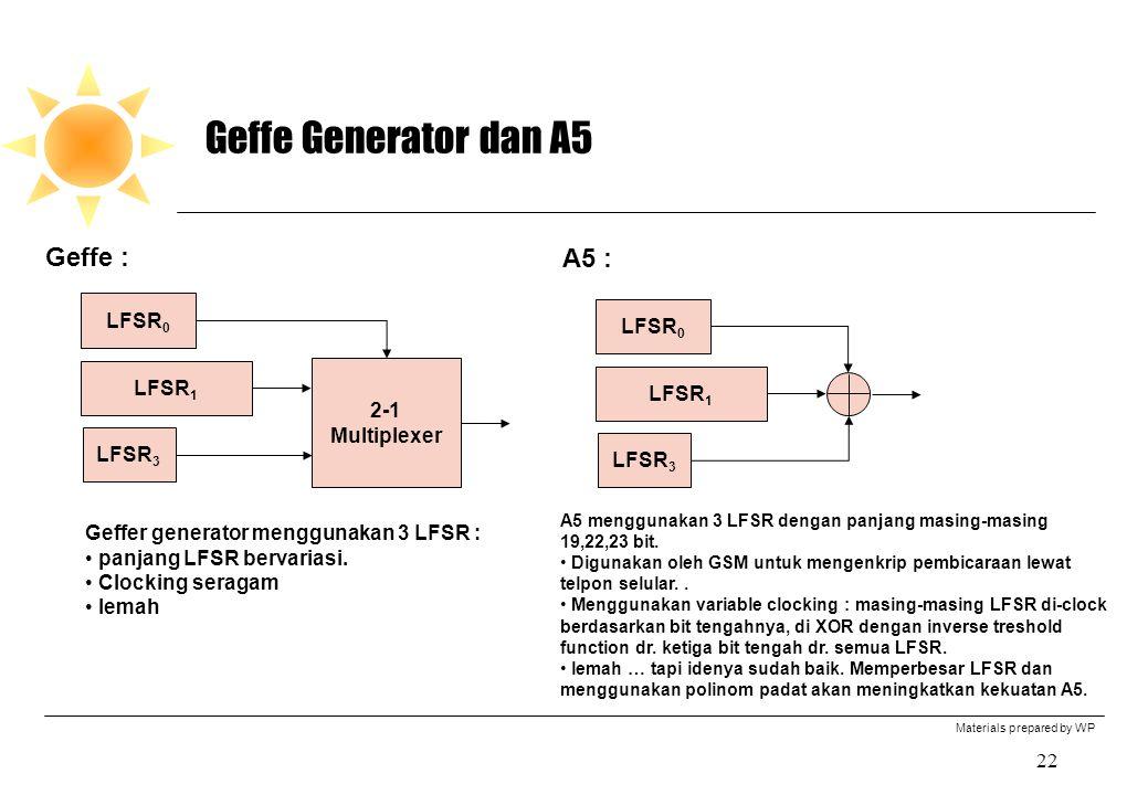 Materials prepared by WP 22 Geffe Generator dan A5 LFSR 0 LFSR 1 LFSR 3 2-1 Multiplexer Geffe : Geffer generator menggunakan 3 LFSR : panjang LFSR ber