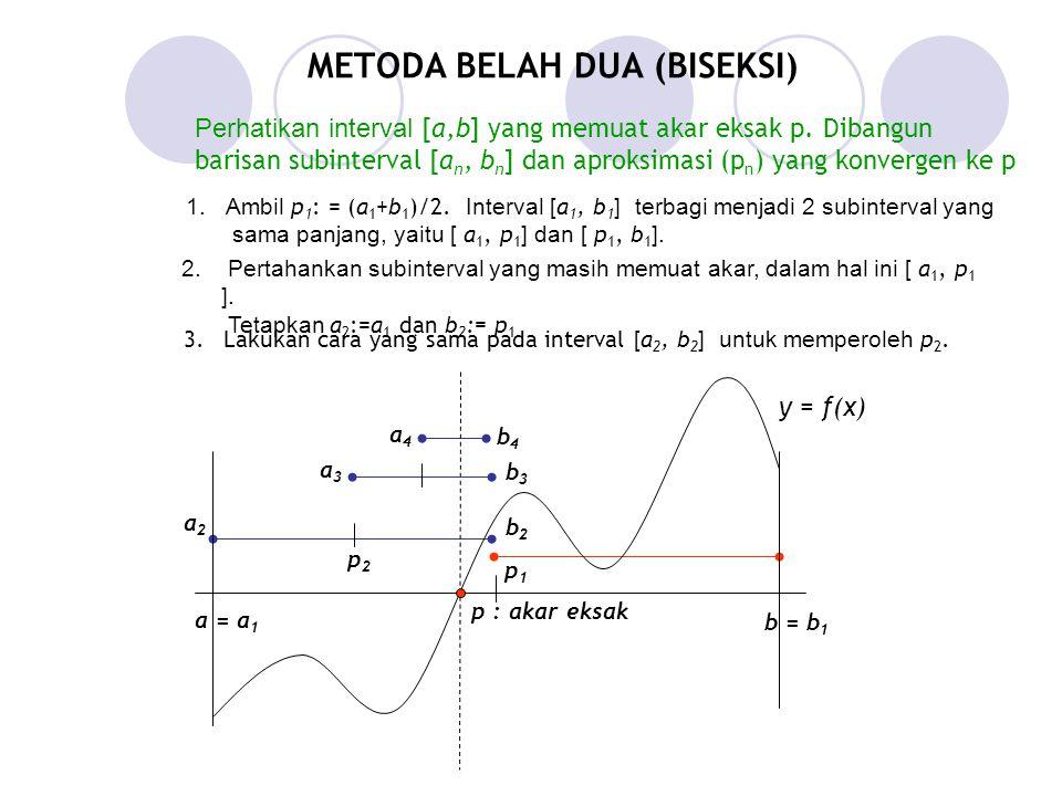 METODA BELAH DUA (BISEKSI) Perhatikan interval [a,b] yang memuat akar eksak p.