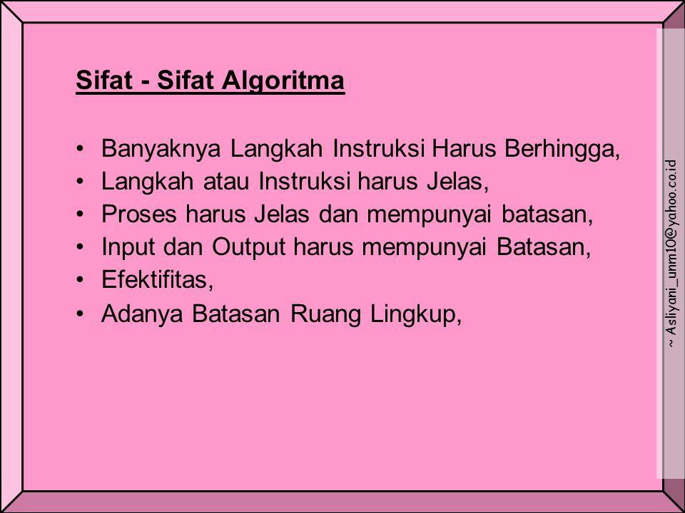 Sifat - Sifat Algoritma Banyaknya Langkah Instruksi Harus Berhingga, Langkah atau Instruksi harus Jelas, Proses harus Jelas dan mempunyai batasan, Inp