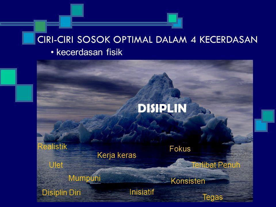 CIRI-CIRI SOSOK OPTIMAL DALAM 4 KECERDASAN kecerdasan fisik Realistik Ulet Mumpuni Kerja keras Disiplin Diri Konsisten Terlibat Penuh Fokus Inisiatif Tegas DISIPLIN