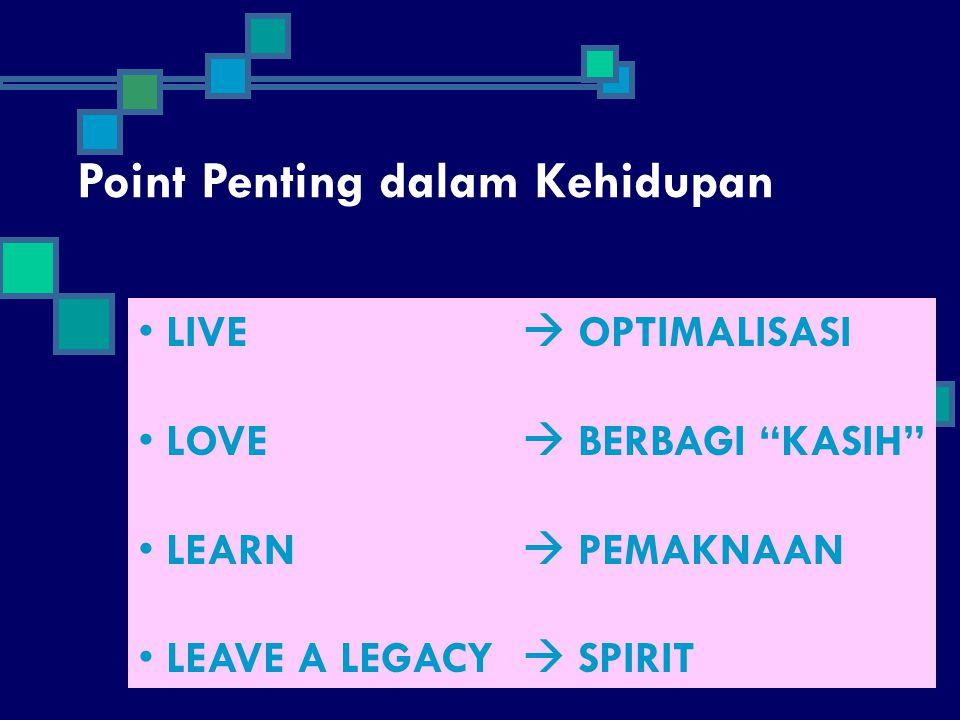Point Penting dalam Kehidupan LIVE  OPTIMALISASI LOVE  BERBAGI KASIH LEARN  PEMAKNAAN LEAVE A LEGACY  SPIRIT