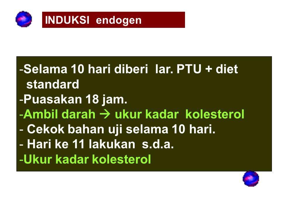 -Selama 10 hari diberi lar. PTU + diet standard -Puasakan 18 jam. -Ambil darah  ukur kadar kolesterol - Cekok bahan uji selama 10 hari. - Hari ke 11