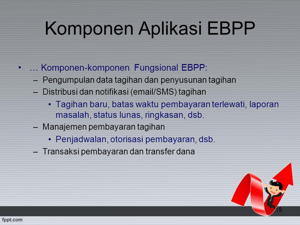 19 Komponen Aplikasi EBPP … Komponen-komponen Fungsional EBPP: –Pengumpulan data tagihan dan penyusunan tagihan –Distribusi dan notifikasi (email/SMS)