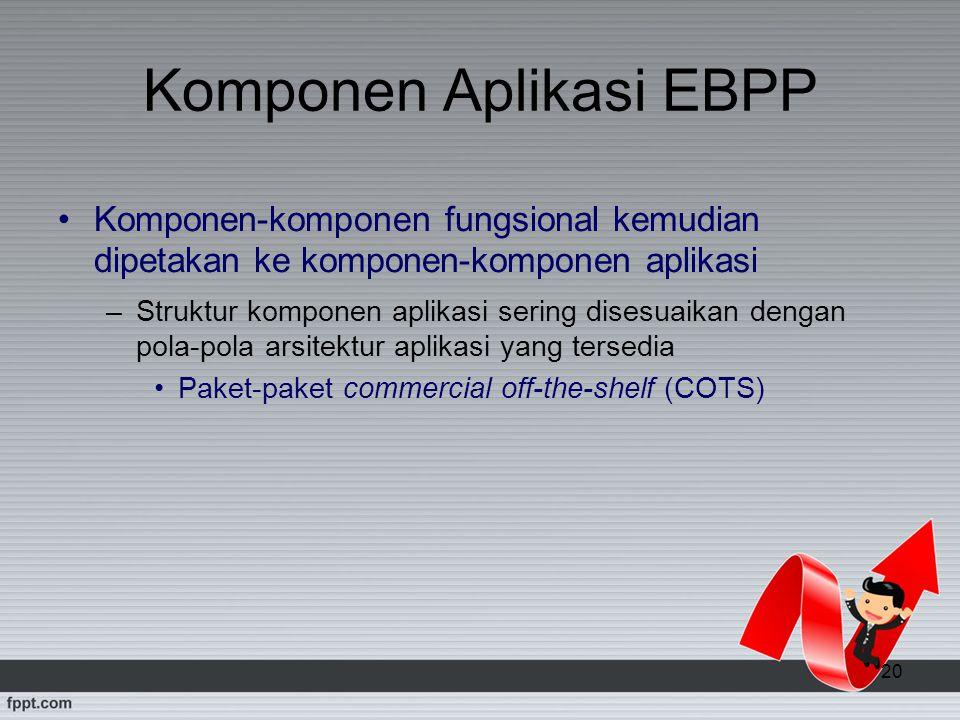 20 Komponen Aplikasi EBPP Komponen-komponen fungsional kemudian dipetakan ke komponen-komponen aplikasi –Struktur komponen aplikasi sering disesuaikan