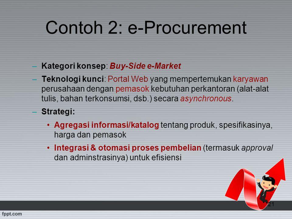21 Contoh 2: e-Procurement –Kategori konsep: Buy-Side e-Market –Teknologi kunci: Portal Web yang mempertemukan karyawan perusahaan dengan pemasok kebu
