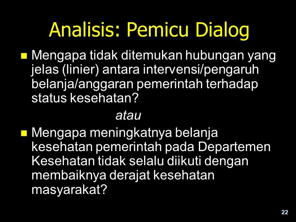 22 Analisis: Pemicu Dialog n Mengapa tidak ditemukan hubungan yang jelas (linier) antara intervensi/pengaruh belanja/anggaran pemerintah terhadap stat