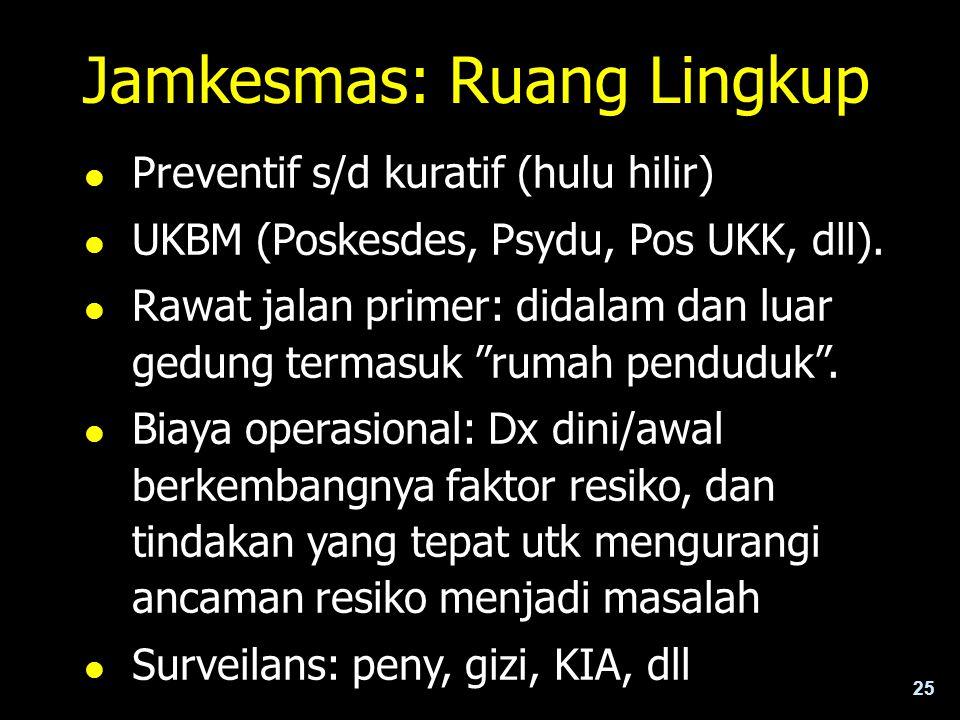 25 Jamkesmas: Ruang Lingkup l Preventif s/d kuratif (hulu hilir) l UKBM (Poskesdes, Psydu, Pos UKK, dll). l Rawat jalan primer: didalam dan luar gedun