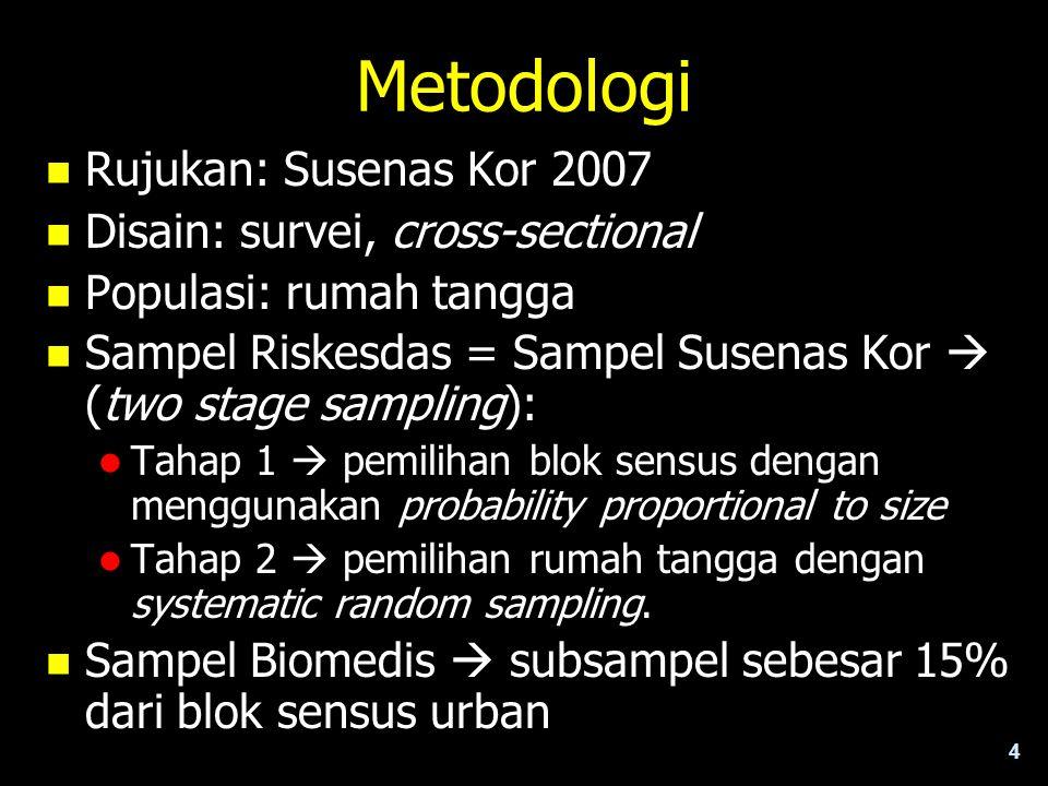 4 Metodologi n Rujukan: Susenas Kor 2007 n Disain: survei, cross-sectional n Populasi: rumah tangga n Sampel Riskesdas = Sampel Susenas Kor  (two sta