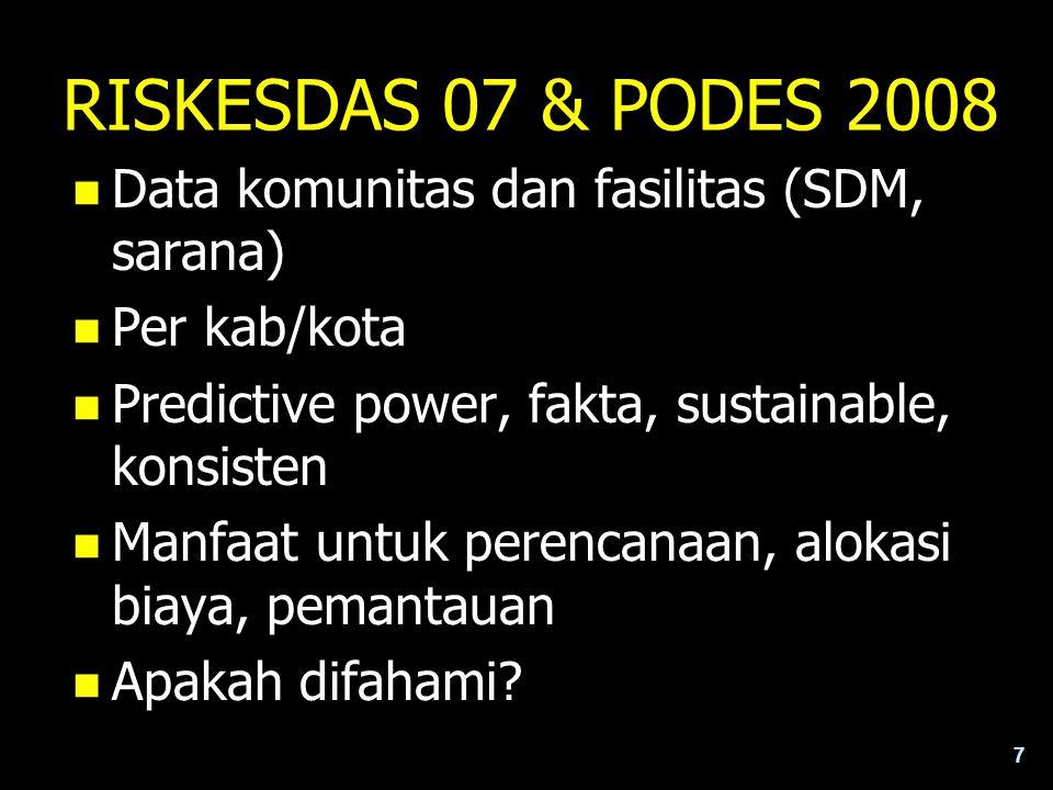 7 RISKESDAS 07 & PODES 2008 n Data komunitas dan fasilitas (SDM, sarana) n Per kab/kota n Predictive power, fakta, sustainable, konsisten n Manfaat un