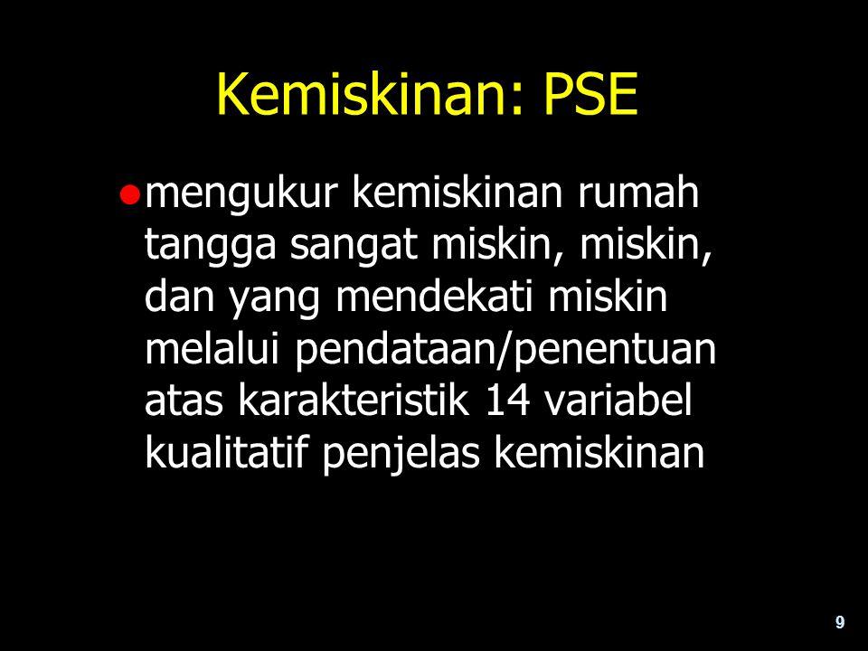 9 Kemiskinan: PSE mengukur kemiskinan rumah tangga sangat miskin, miskin, dan yang mendekati miskin melalui pendataan/penentuan atas karakteristik 14